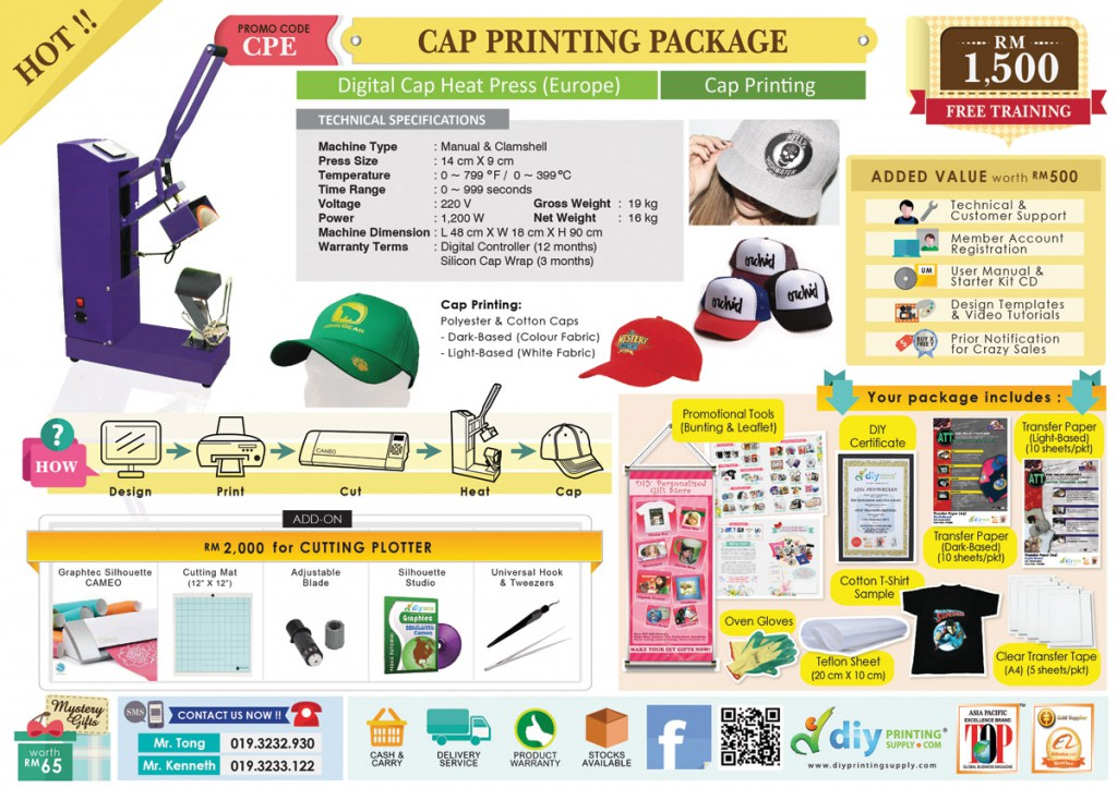 Cpe cap printing package
