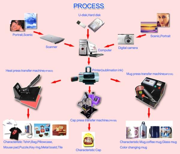 Vinyl Pressing Machine Cost
